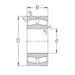 24124-CE-W33 NKE Self-aligning Bearing