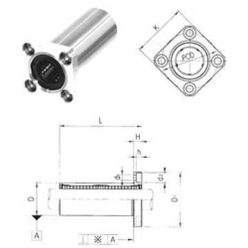 LMEK25LUU Samick Plastic Linear Bearing
