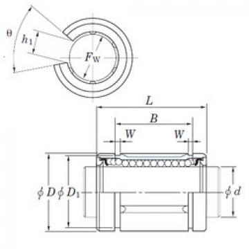 SDM35OP  Linear Bearings