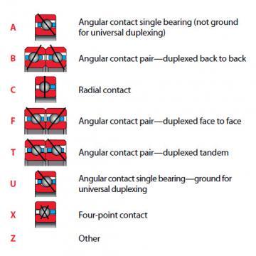 SB180CP0 Thin Section Bearings Kaydon